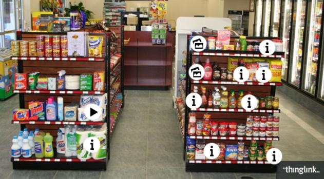 קמעונאות / Retail