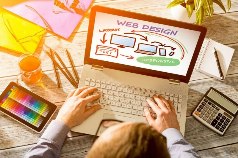 Benefits of Custom Websites for your Business