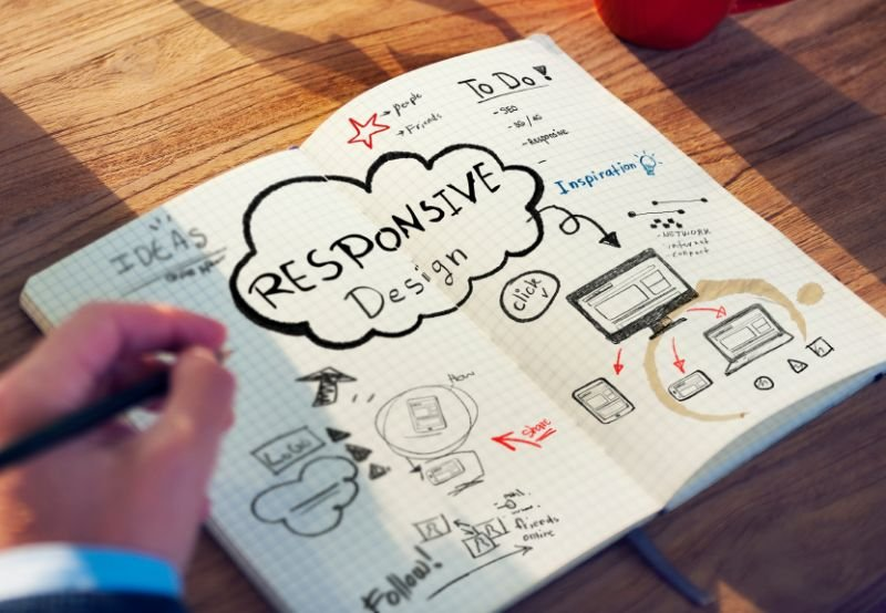 The Benefits of Having a Customized Website